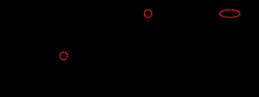 「とかんむり」の部分が書体によって異なる図