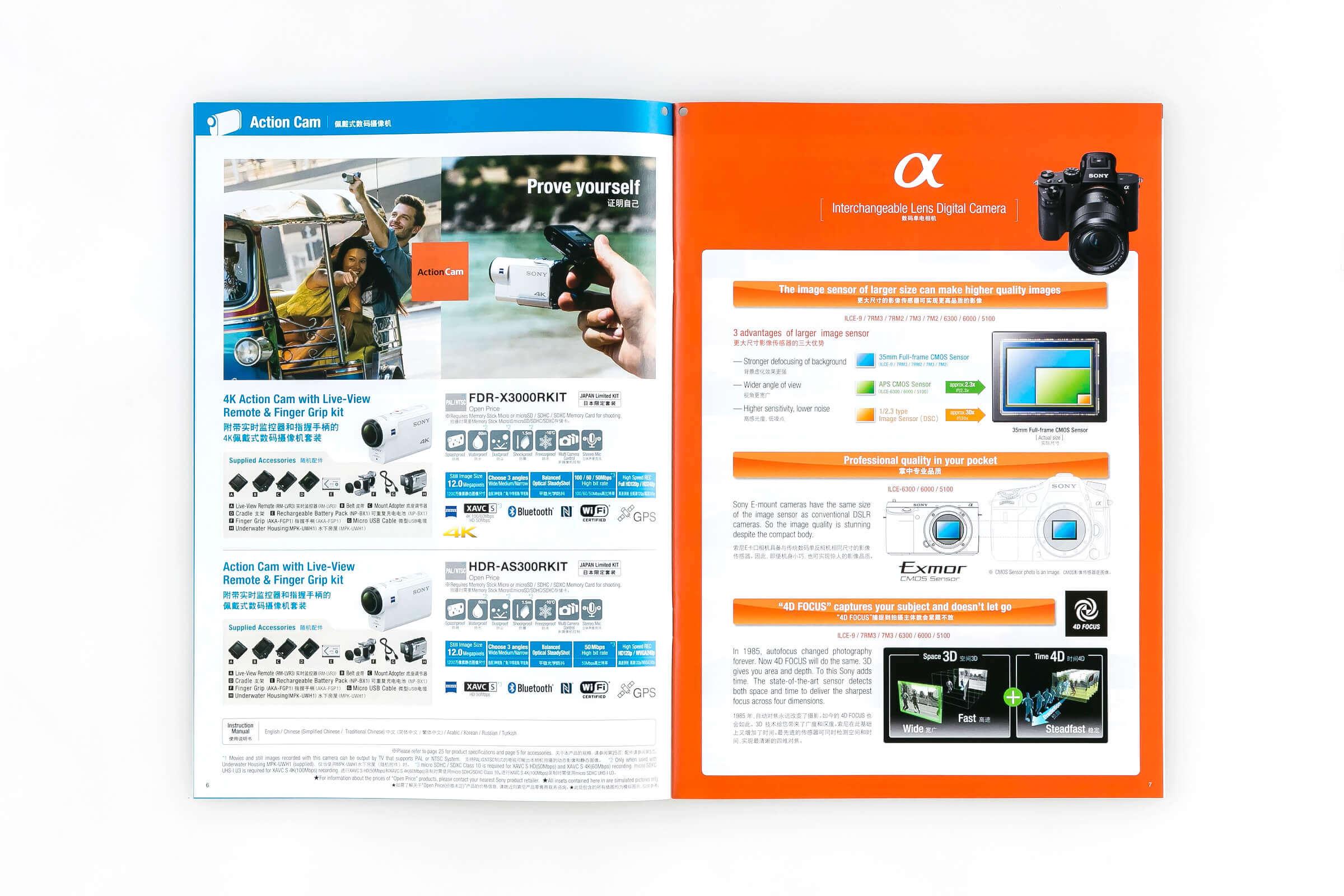 オーバーシーズモデル総合パンフレット2018年夏号 6-7 アクションカム、アルファ商品ページ