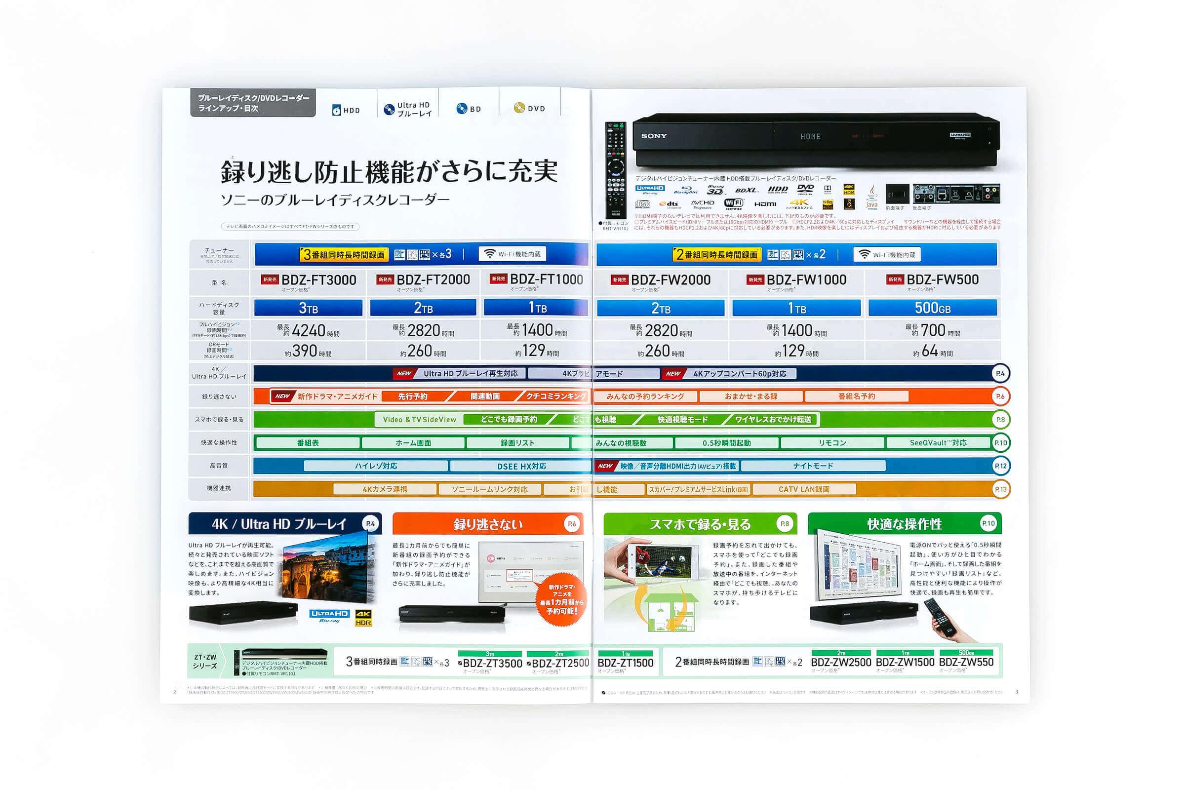 ブルーレイディスク/DVDレコーダー総合パンフレット2018年春号 2-3比較表 目次ページ