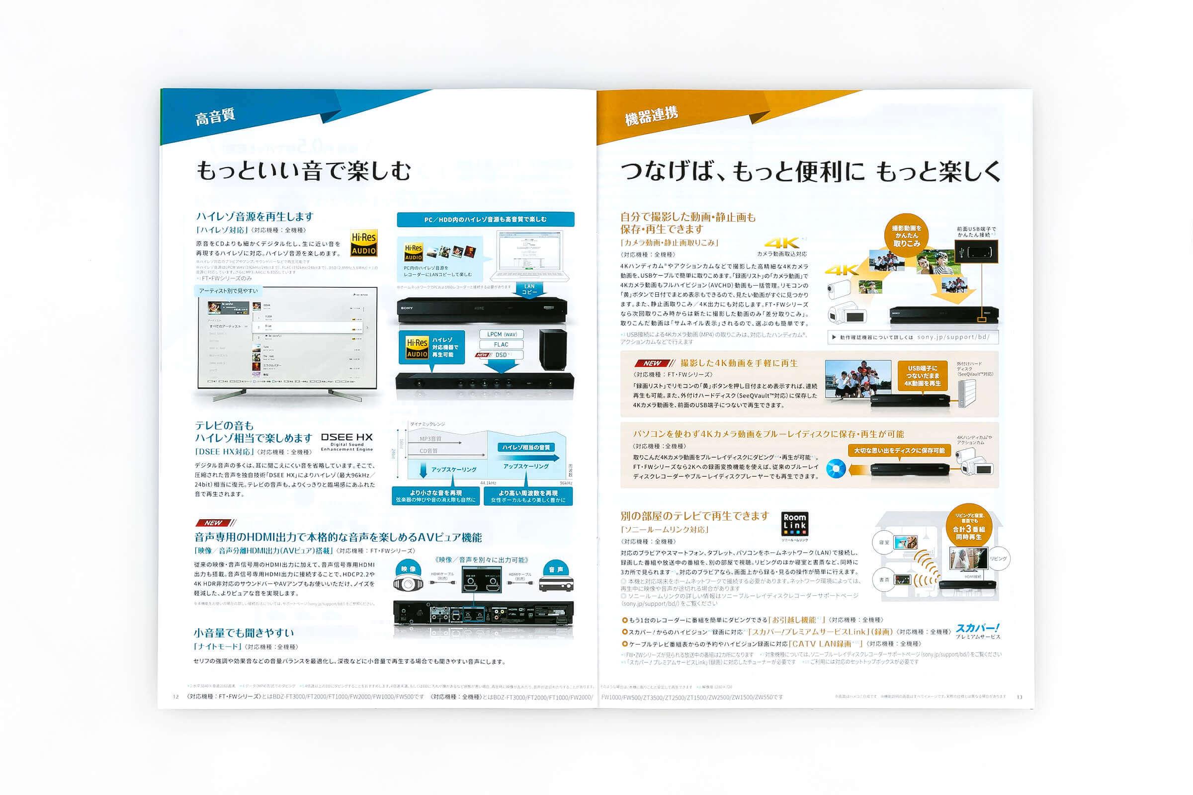 ブルーレイディスク/DVDレコーダー総合パンフレット2018年春号 12-13 高音質・機器連携説明ページ